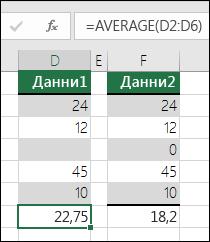 Excel показва грешка, когато формула препраща към празни клетки