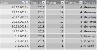 Таблица с дати с набор с поредни дати