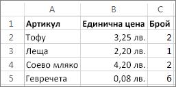 Примерен списък за бакалия за показване как да използвате SUMPRODUCT