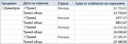 Обобщена таблица в табличен вид
