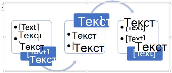 заместете контейнерите за текст със стъпките в диаграмата за преливане.