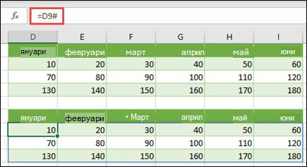 Използвайте оператора с Изляти диапазон (#), за да препращате към съществуващ масив