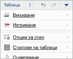 раздел за таблица на iPhone