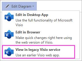 Отваряне в диаграмата, изглед в наследени команда за услуга на Visio