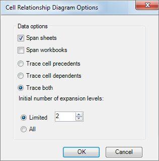 Опции на диаграмата на релациите на клетка
