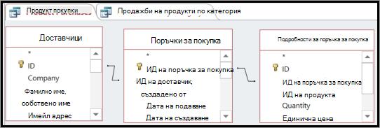 Използване на една таблица за индиректно свързване на две други таблици