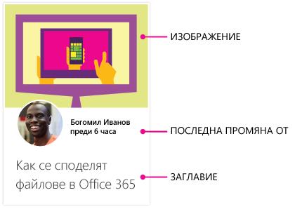 Карта на съдържанието на Delve за Android
