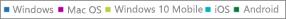 Отчети на Office 365 – вижте данни за активиранията на компютри PC, Mac, Windows, iOS и устройства с Android