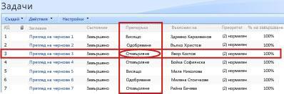 Изображение на диалоговия прозорец за добавяне към списъка на получателите