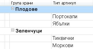 Групирано сортиране с колона за вторично сортиране