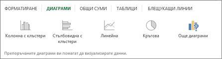 галерия с диаграми за бърз анализ