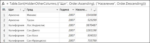 Пример за сортиране