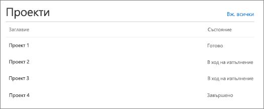 Уеб компонент за списък за модерен страници