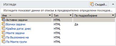 Списъчни изгледи на SharePoint Designer