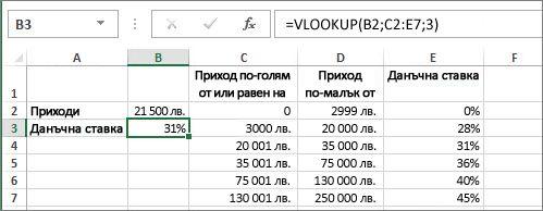 Типично използване на функцията VLOOKUP