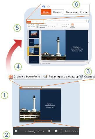 PowerPoint Web App с един поглед
