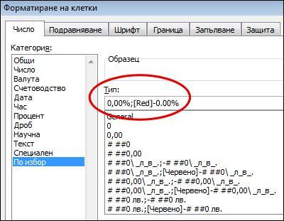 Потребителски числов формат