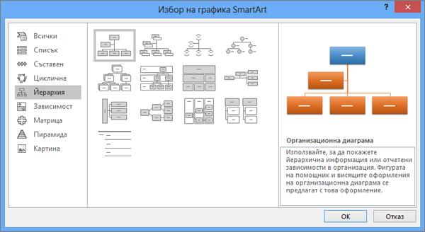 """Показва диалоговия прозорец за графики SmartArt с избрана """"Йерархия"""""""
