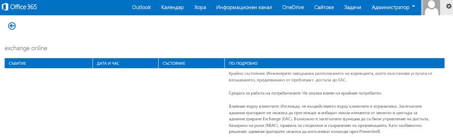 Картина на таблото за изправност на Office 365, където се обяснява, че услугата на Exchange Online е възстановена и защо.