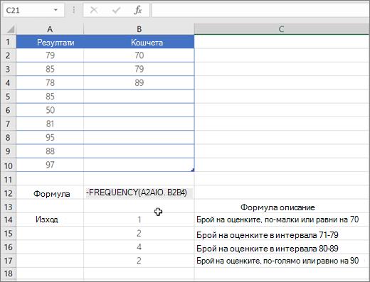 Пример за функцията FREQUENCY