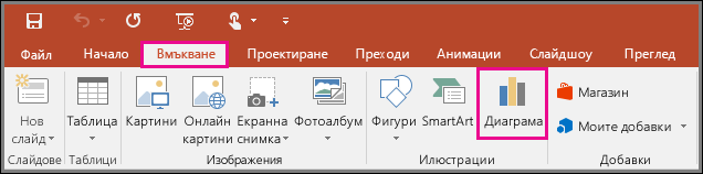 показва бутона за вмъкване на диаграма в PowerPoint