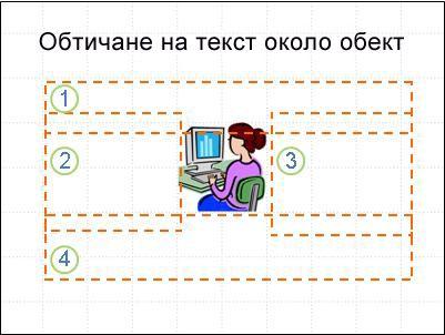 слайд с обект, текстовите полета без текст са показани и номерирани.