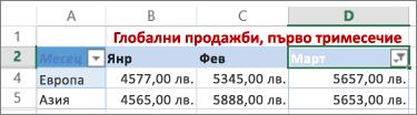 Резултати от  прилагане на потребителски числов филтър