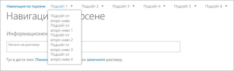 Екранна снимка, показваща сайтовете и подсайтовете