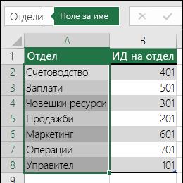 Въведете смислено име за списъка в полето за име