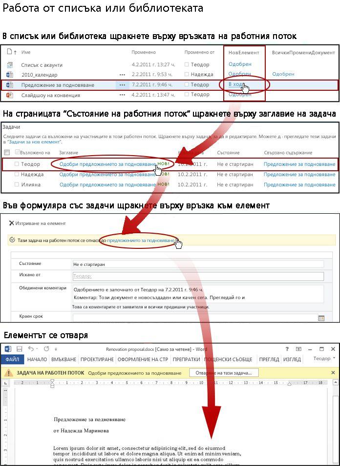 Достъп до елемент и формуляр за задача от списък или библиотека