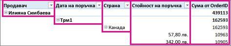 Обобщена таблица в структуриран вид