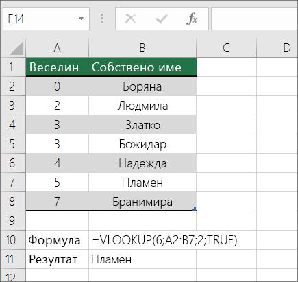 Пример за формулата VLOOKUP, която търси приблизително съвпадение