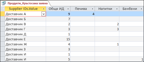 Кръстосана заявка, която се показва в изглед на лист с данни с доставчици и продуктови категории.