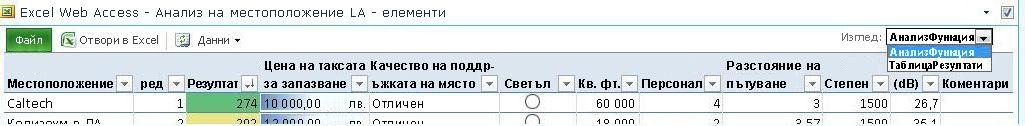 """Лента с инструменти на уеб част Excel Web Access, която показва падащия списък за избор """"Изглед"""" на """"Наименувани елементи"""""""