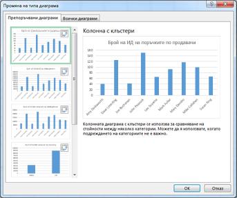 диалогов прозорец ''вмъкване на диаграма'', в който са показани препоръчителни диаграми