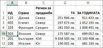 Разделяне по редове и колони