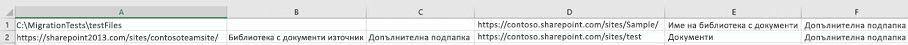 Инструмент за миграция на SPO примерен формат, когато използвате CSV файл