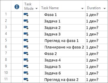 Екранна снимка на автоматично планирани задачи, които са въведени в нов план на проект.