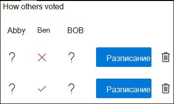 Други гласоподаватели
