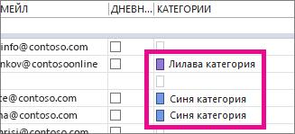 Колоната ''Категории'' показва кои контакти са категоризирани.