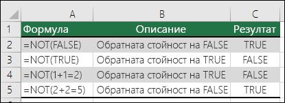 Примери за функцията NOT за обръщане на аргументи.  НАПРИМЕР =NOT(1+1=2)