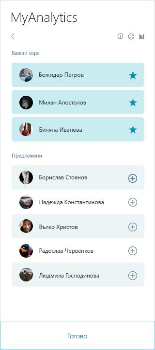 """Екранна снимка на списъка """"хора"""" MyAnalytics важно"""