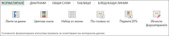 галерия с формати за бърз анализ
