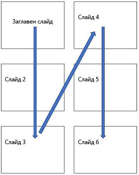 Вертикално оформление с няколко слайда на отпечатана страница