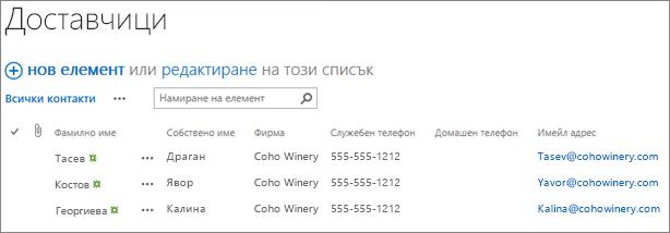 Екранна снимка, която показва много контакти, добавени към вашата страница
