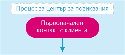 Екранна снимка на поле за въвеждане на текст на страница на диаграма.