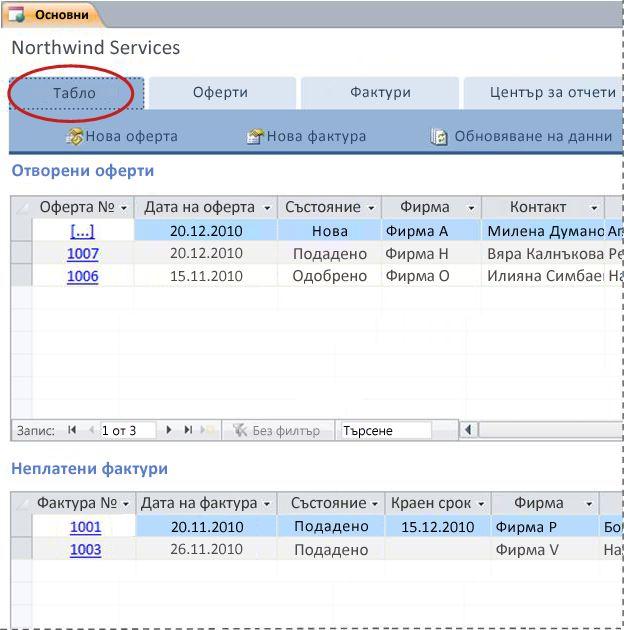 разделът ''табло'' на шаблона за база данни за услуги