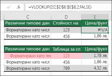 Неправилни типове стойности.  Примерът показва формула VLOOKUP, връщаща грешка #N/A, тъй като елементът за справка е форматиран като число, но таблицата за справка е форматирана като текст.