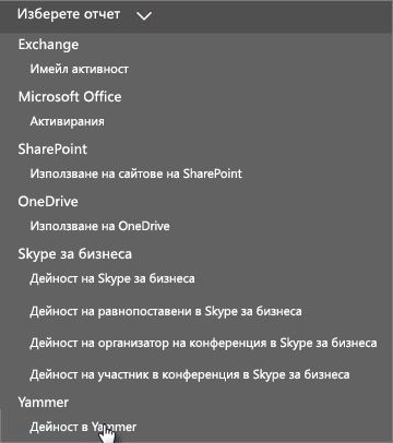 Екранна снимка на менюто за избор на отчет в таблото за отчети на Office 365