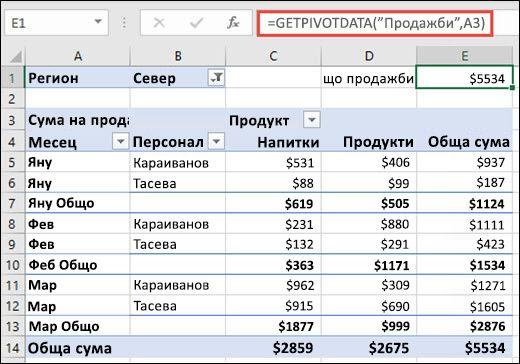 Пример за използване на функцията GETPIVOTDATA за връщане на данни от обобщена таблица.